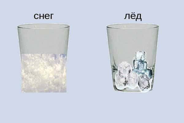 снег, белый, лед, прозрачный, почему