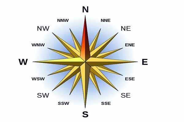 север, верх,  карта, компас